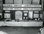 Demonstrations and Displays - Science Service Lab